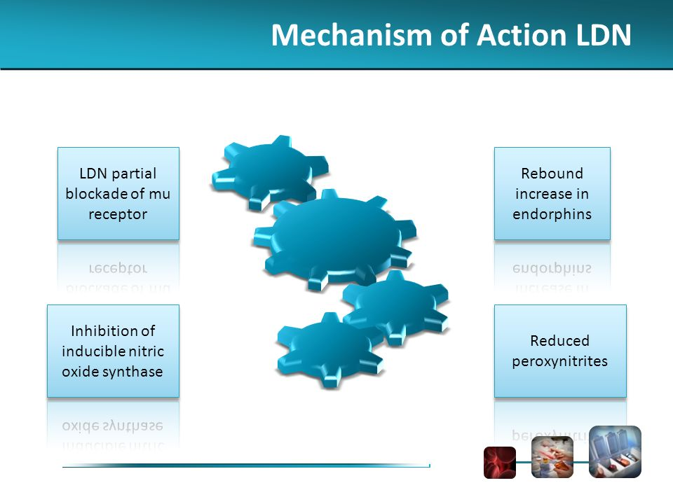 Mechanism of Action LDN
