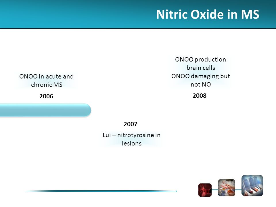 ONOO in acute and chronic MS Lui – nitrotyrosine in lesions ONOO production brain cells ONOO damaging but not NO Nitric Oxide in MS