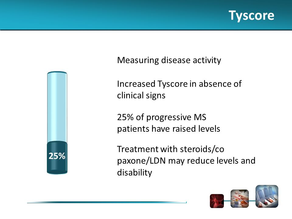 Tyscore Measuring disease activity Increased Tyscore in absence of clinical signs 25% of progressive MS patients have raised levels Treatment with steroids/co paxone/LDN may reduce levels and disability 25%