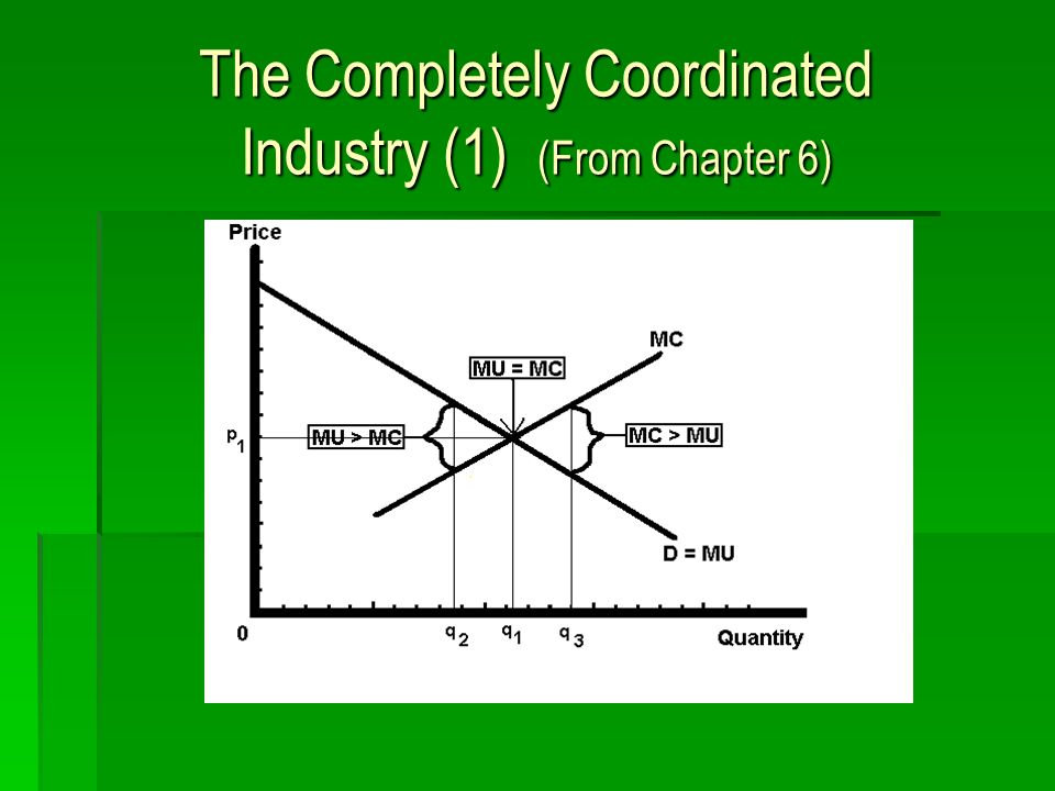 The Completely Coordinated Industry (1) (From Chapter 6)