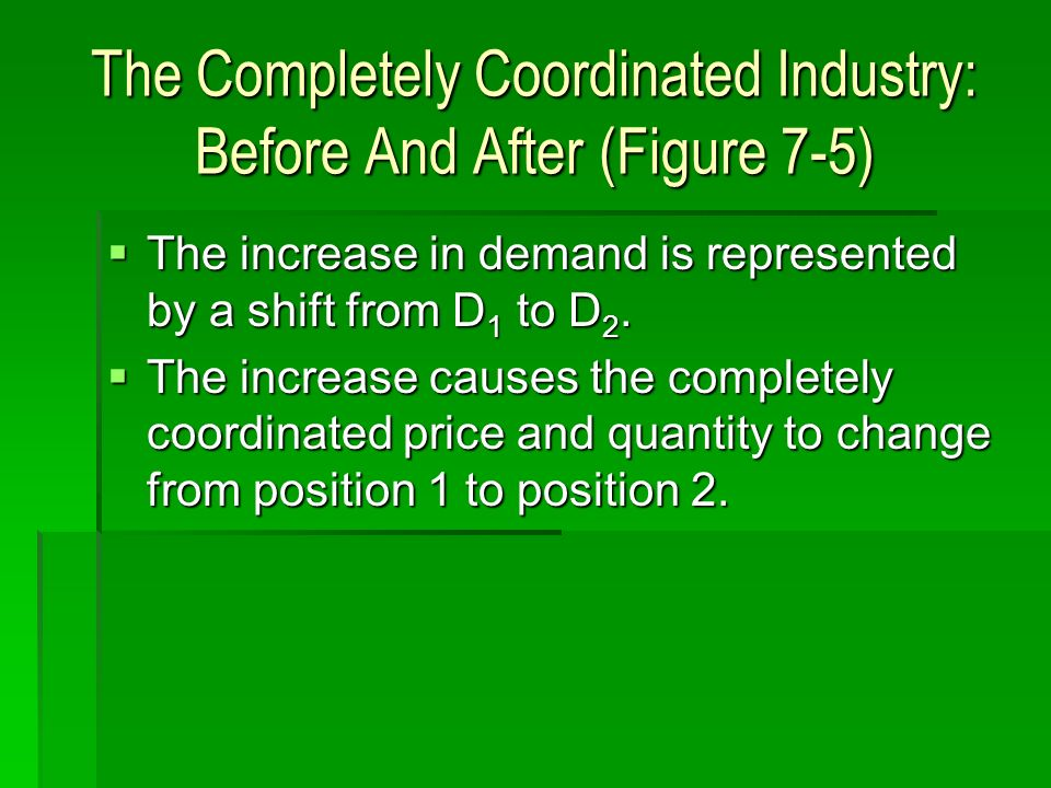 The Completely Coordinated Industry: Before And After (Figure 7-5) The increase in demand is represented by a shift from D 1 to D 2.