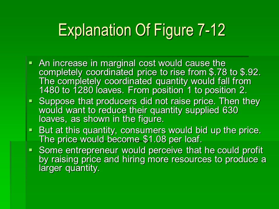Explanation Of Figure 7-12 An increase in marginal cost would cause the completely coordinated price to rise from $.78 to $.92.