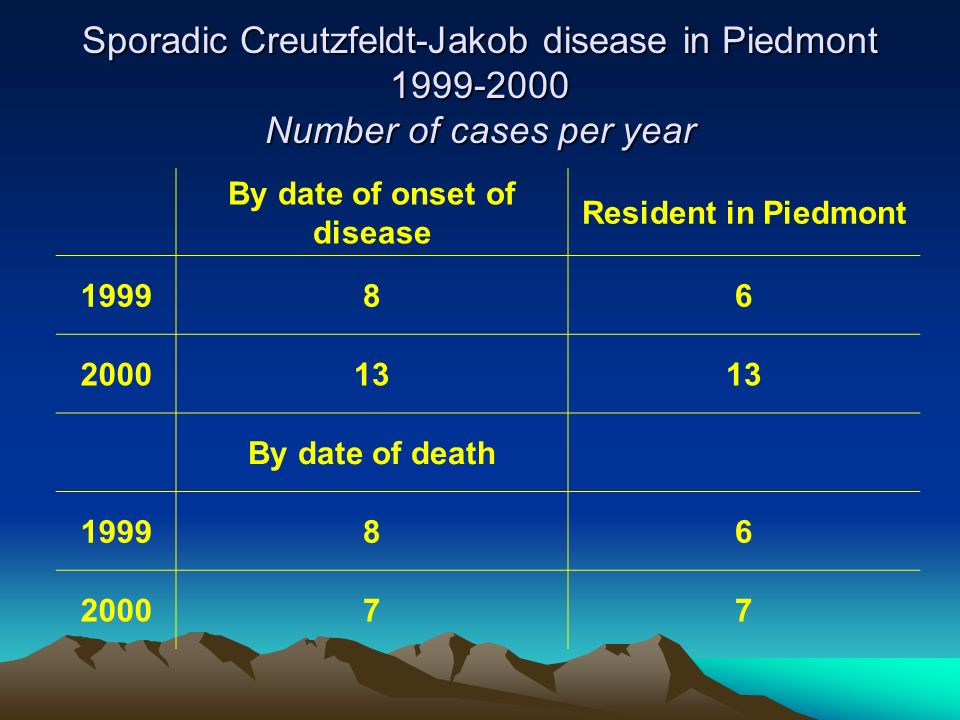 Sporadic Creutzfeldt-Jakob disease in Piedmont 1999-2000 Number of cases per year By date of onset of disease Resident in Piedmont 199986 200013 By date of death 199986 200077