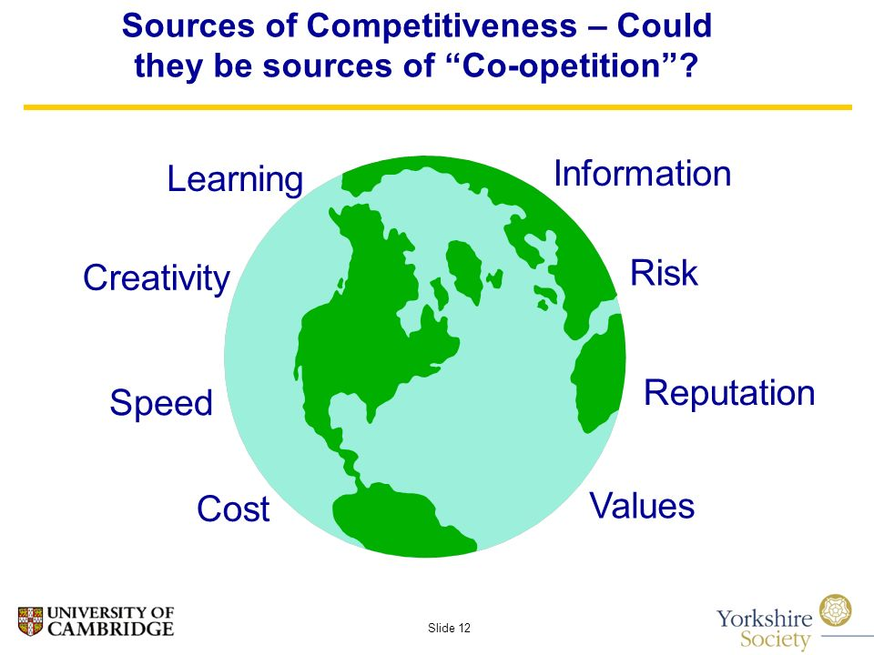 Slide 12 Sources of Competitiveness – Could they be sources of Co-opetition.