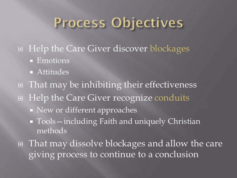 Help the Care Giver discover blockages Emotions Attitudes That may be inhibiting their effectiveness Help the Care Giver recognize conduits New or different approaches Toolsincluding Faith and uniquely Christian methods That may dissolve blockages and allow the care giving process to continue to a conclusion