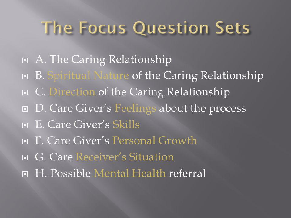 A. The Caring Relationship B. Spiritual Nature of the Caring Relationship C.