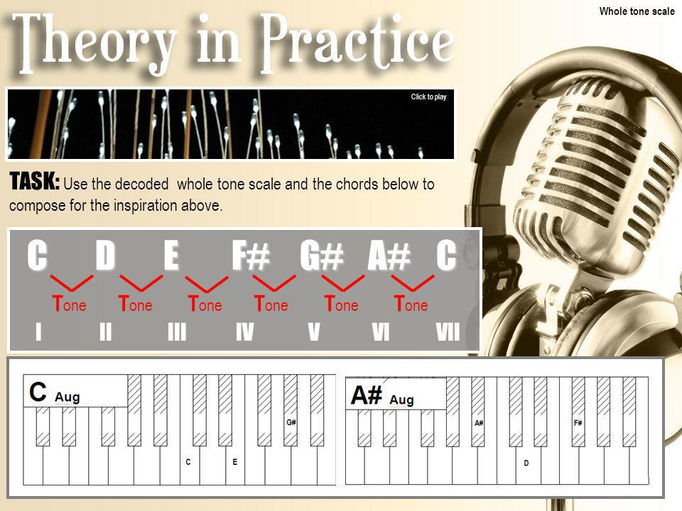 CDEF#G#A#C T one T one T one I II III IV V VI VII TASK: Use the decoded whole tone scale and the chords below to compose for the inspiration above.
