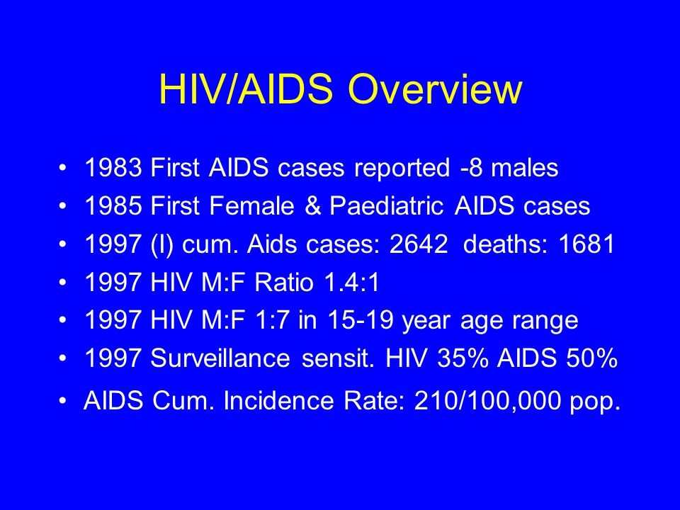 HIV/AIDS Overview 1983 First AIDS cases reported -8 males 1985 First Female & Paediatric AIDS cases 1997 (I) cum.