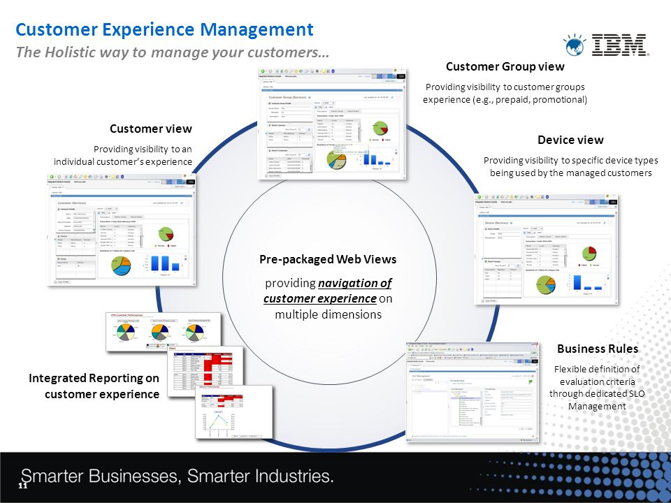 11 Customer Experience Management The Holistic way to manage your customers… Pre-packaged Web Views providing navigation of customer experience on multiple dimensions Customer view Providing visibility to an individual customers experience Customer Group view Providing visibility to customer groups experience (e.g., prepaid, promotional) Device view Providing visibility to specific device types being used by the managed customers Business Rules Flexible definition of evaluation criteria through dedicated SLO Management Integrated Reporting on customer experience