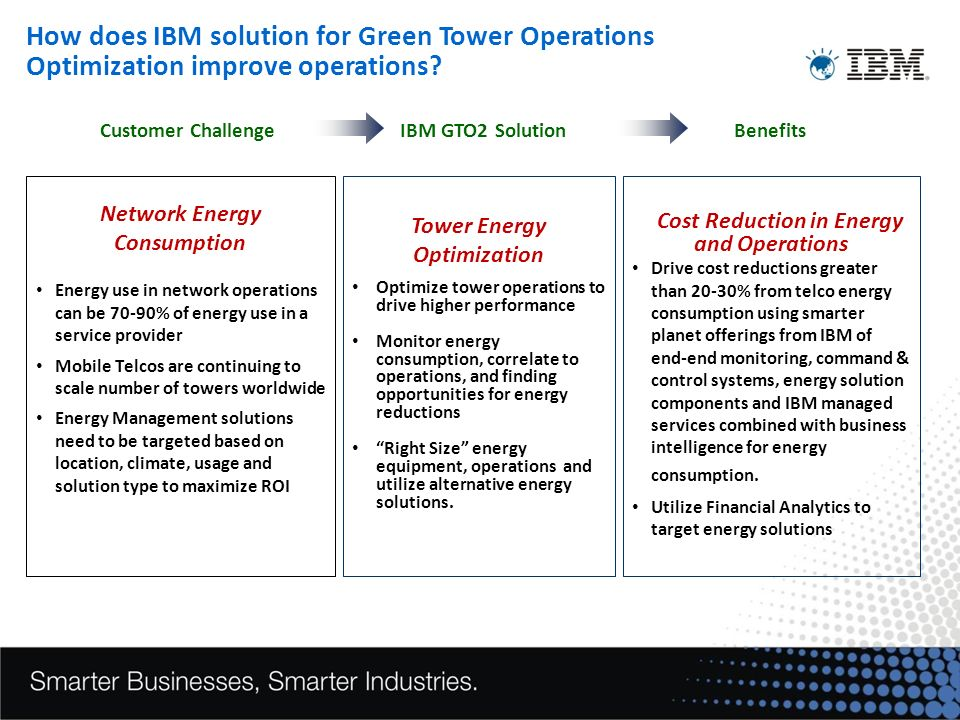 How does IBM solution for Green Tower Operations Optimization improve operations.