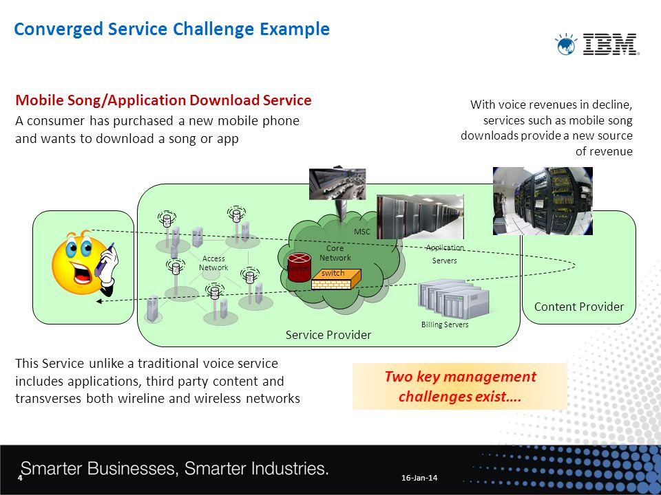 Converged Service Challenge Example Two key management challenges exist….