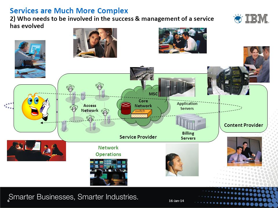 Services are Much More Complex 2) Who needs to be involved in the success & management of a service has evolved IT Finance & Billing Customer Care Enterprise Account Team Network Operations Product Management & Marketing Senior Management Security Service Provider Content Provider Access Network Application Servers Billing Servers switch Router MSC Core Network 616-Jan-14