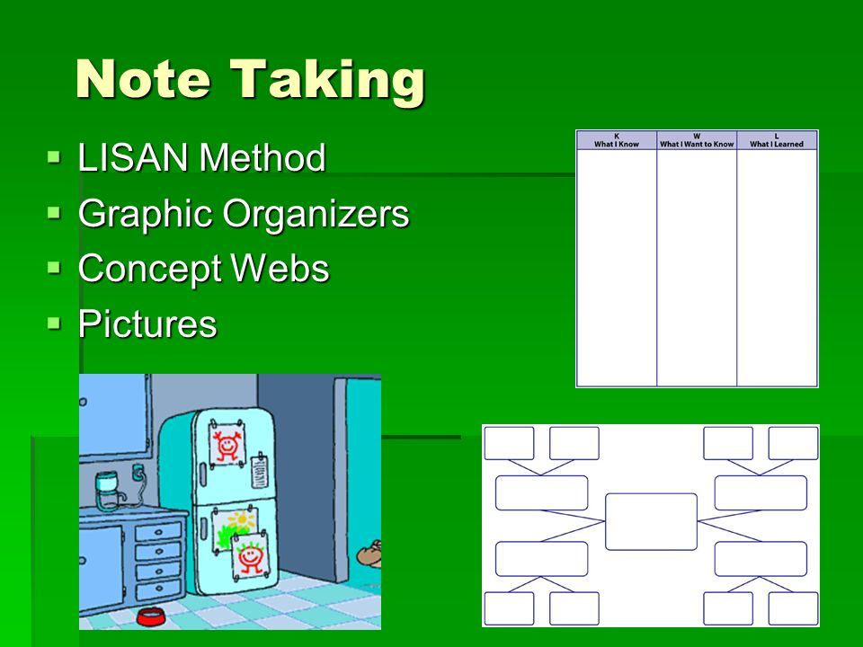 Note Taking LISAN Method LISAN Method Graphic Organizers Graphic Organizers Concept Webs Concept Webs Pictures Pictures