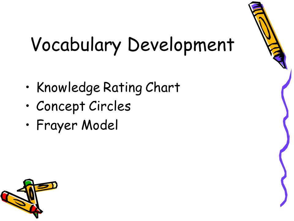Vocabulary Development Knowledge Rating Chart Concept Circles Frayer Model