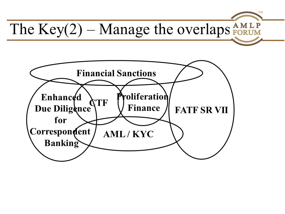Financial Sanctions CTF AML / KYC Proliferation Finance FATF SR VII Enhanced Due Diligence for Correspondent Banking The Key(2) – Manage the overlaps