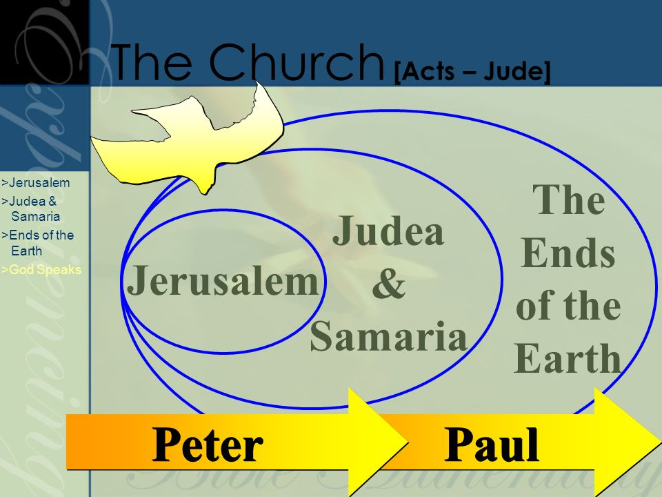 >Jerusalem >Judea & Samaria >Ends of the Earth >God Speaks Jerusalem Judea & Samaria The Ends of the Earth Paul Peter The Church [Acts – Jude]