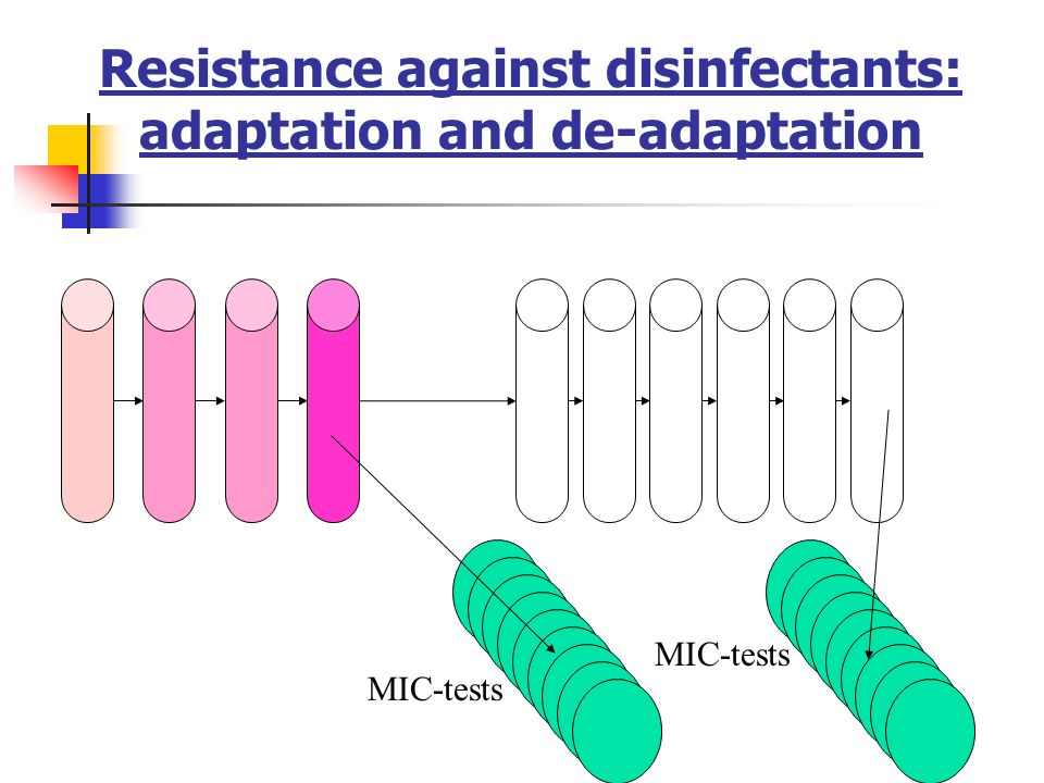 Resistance against disinfectants: adaptation and de-adaptation MIC-tests