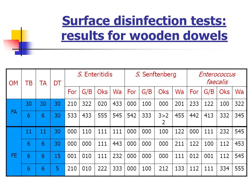 Surface disinfection tests: results for wooden dowels OMTBTADT S.