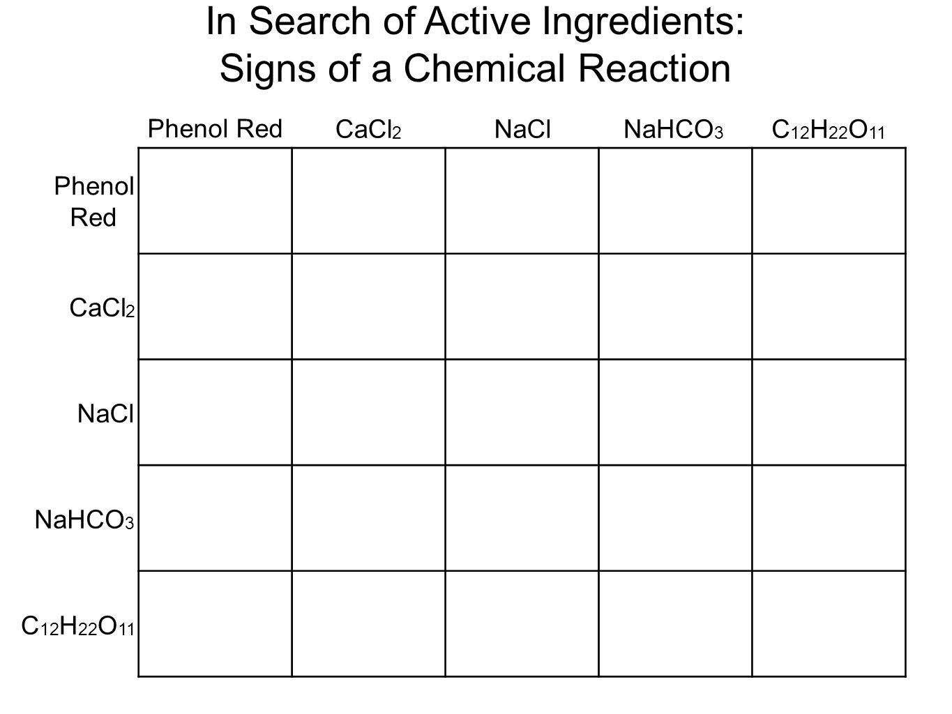Phenol Red CaCl 2 Phenol Red CaCl 2 NaCl NaHCO 3 C 12 H 22 O 11 In Search of Active Ingredients: Signs of a Chemical Reaction