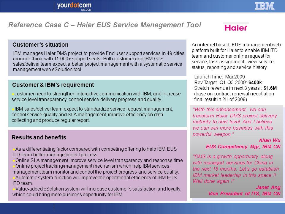 Reference Case C – Haier EUS Service Management Tool With this enhancement, we can transform Haier DMS project delivery maturity to next level.