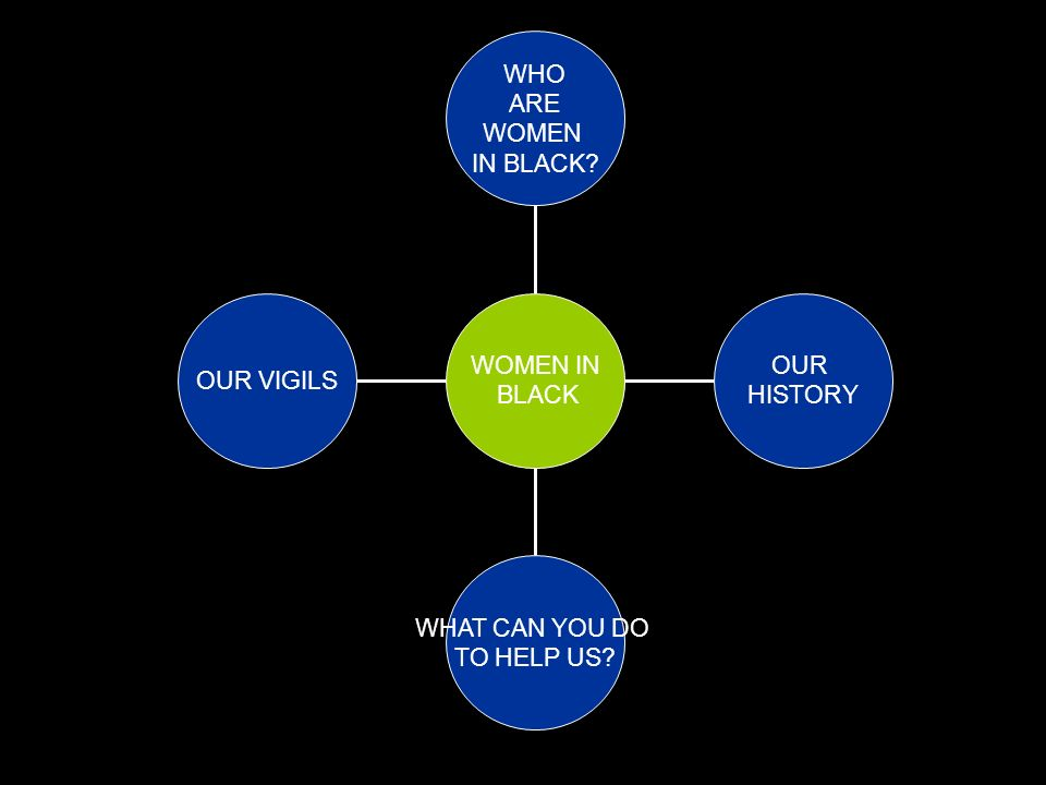 OUR VIGILS WHAT CAN YOU DO TO HELP US OUR HISTORY WHO ARE WOMEN IN BLACK WOMEN IN BLACK