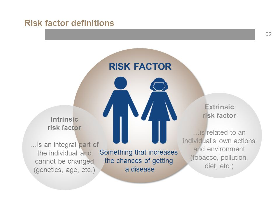 Risk factor definitions 02 RISK FACTOR Something that increases the chances of getting a disease Intrinsic risk factor …is an integral part of the individual and cannot be changed (genetics, age, etc.) Extrinsic risk factor …is related to an individuals own actions and environment (tobacco, pollution, diet, etc.)
