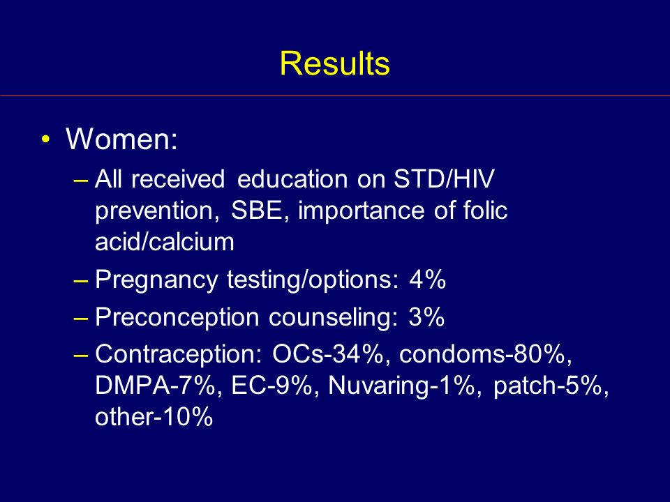 Results Women: –All received education on STD/HIV prevention, SBE, importance of folic acid/calcium –Pregnancy testing/options: 4% –Preconception counseling: 3% –Contraception: OCs-34%, condoms-80%, DMPA-7%, EC-9%, Nuvaring-1%, patch-5%, other-10%