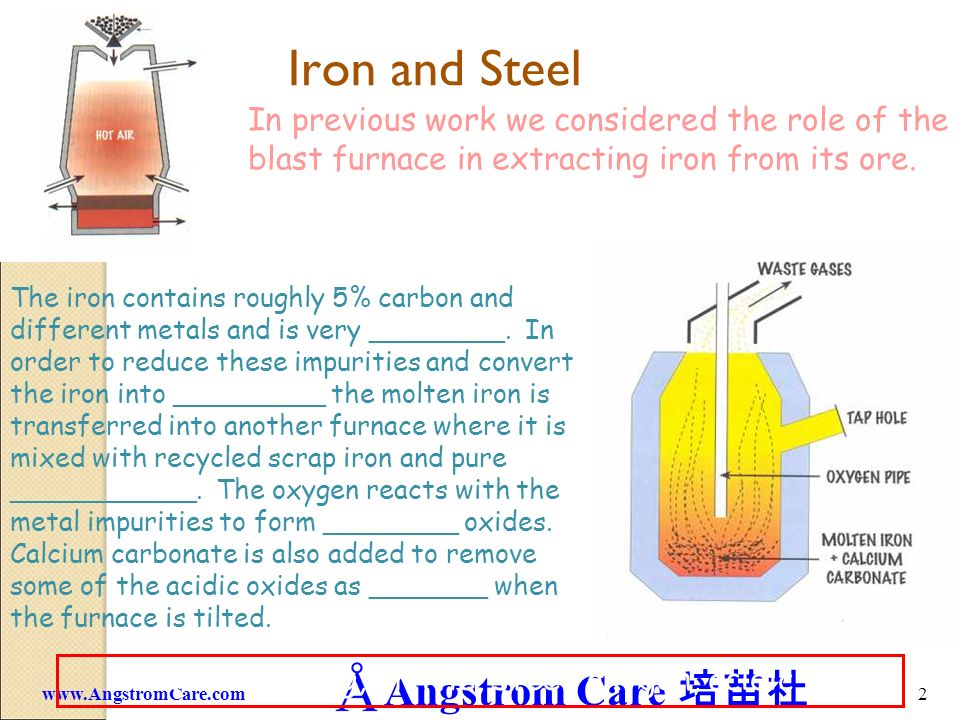 Angstrom Care 2www.AngstromCare.com Iron and Steel In previous work we considered the role of the blast furnace in extracting iron from its ore.
