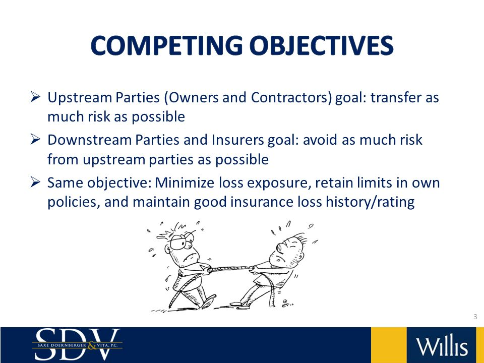 Upstream Parties (Owners and Contractors) goal: transfer as much risk as possible Downstream Parties and Insurers goal: avoid as much risk from upstream parties as possible Same objective: Minimize loss exposure, retain limits in own policies, and maintain good insurance loss history/rating 3