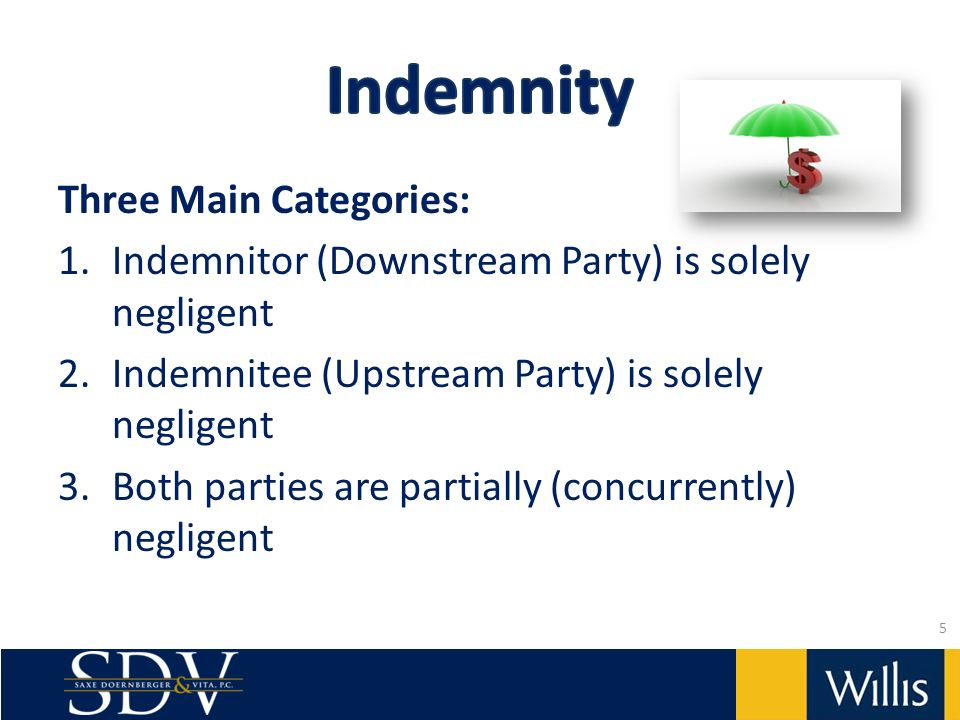 Three Main Categories: 1.Indemnitor (Downstream Party) is solely negligent 2.Indemnitee (Upstream Party) is solely negligent 3.Both parties are partially (concurrently) negligent 5