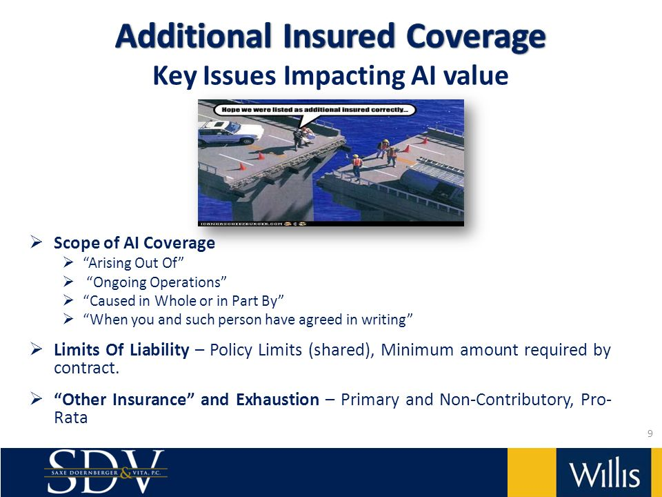 Scope of AI Coverage Arising Out Of Ongoing Operations Caused in Whole or in Part By When you and such person have agreed in writing Limits Of Liability – Policy Limits (shared), Minimum amount required by contract.