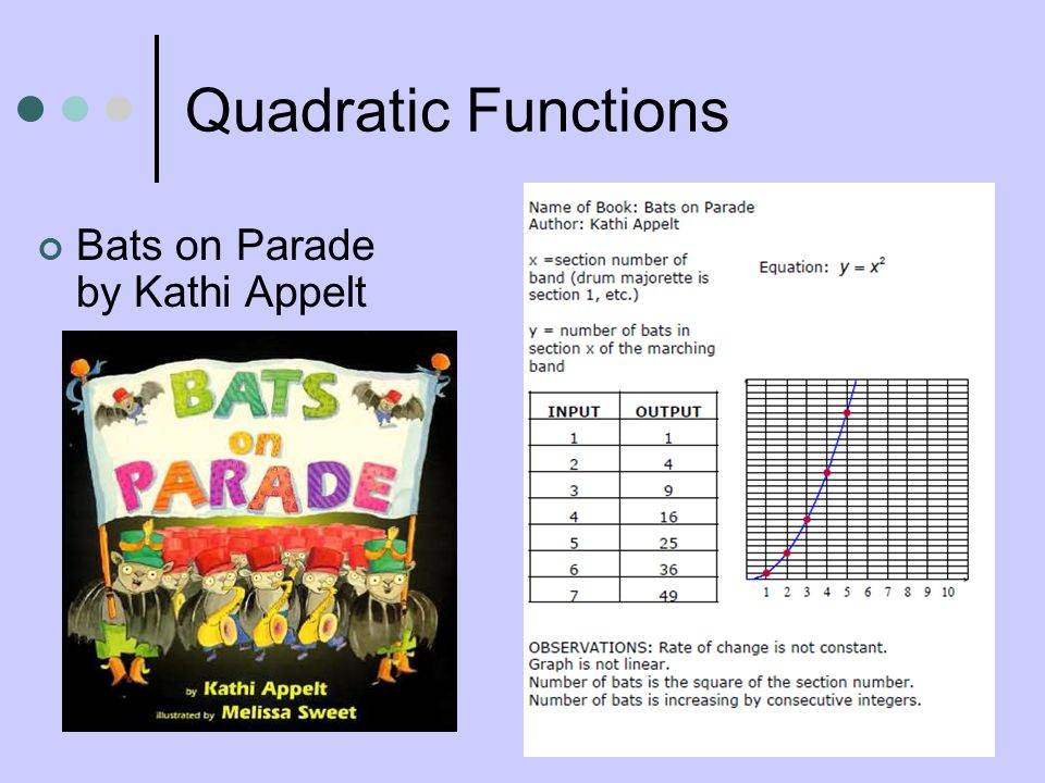 Quadratic Functions Bats on Parade by Kathi Appelt