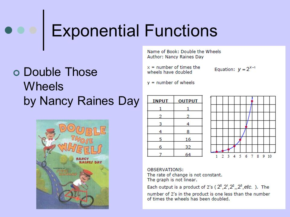 Exponential Functions Double Those Wheels by Nancy Raines Day