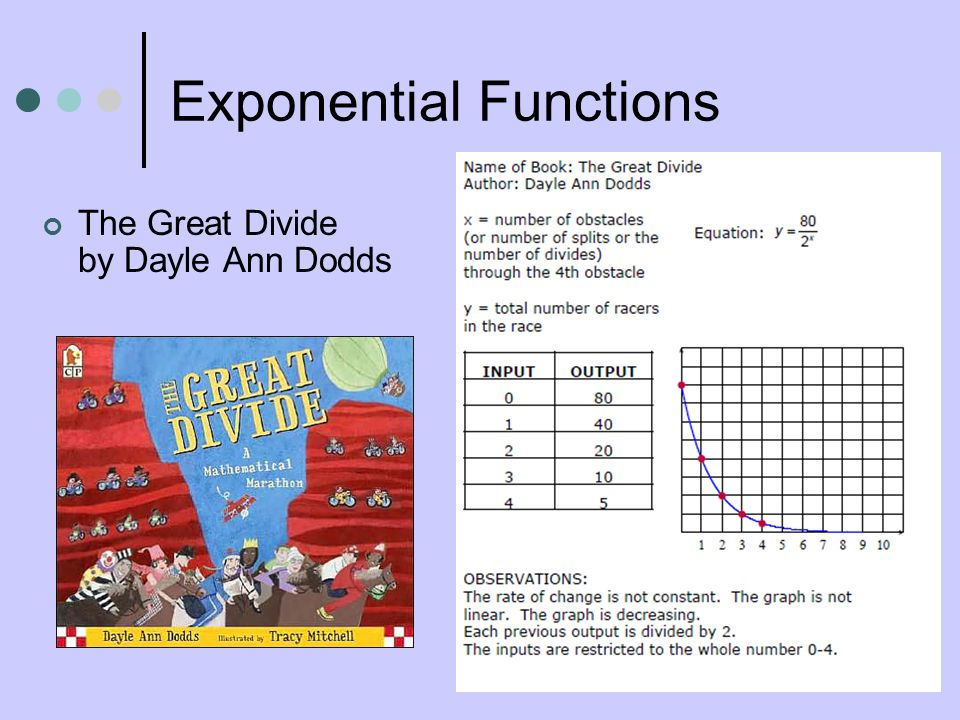 Exponential Functions The Great Divide by Dayle Ann Dodds