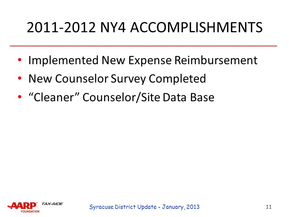 2011-2012 NY4 ACCOMPLISHMENTS Implemented New Expense Reimbursement New Counselor Survey Completed Cleaner Counselor/Site Data Base 11 Syracuse District Update - January, 2013