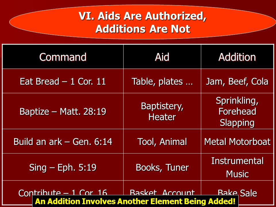 VI. Aids Are Authorized, Additions Are Not CommandAidAddition Eat Bread – 1 Cor.