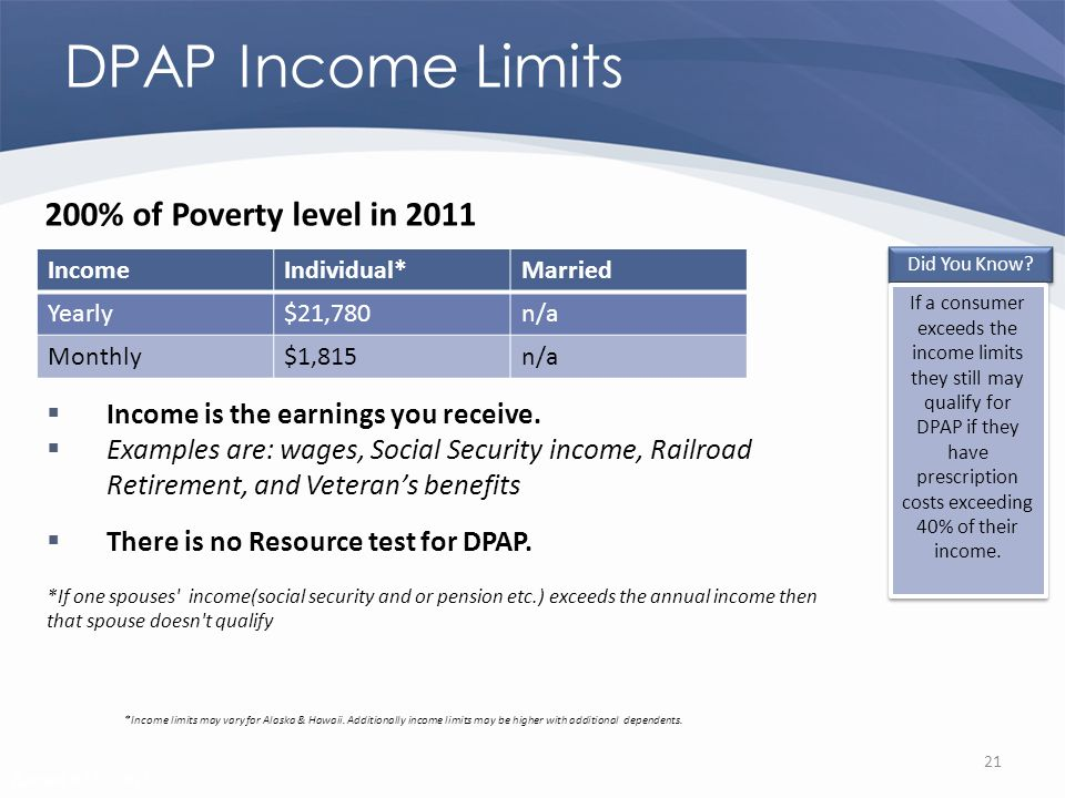 Revised 02/02/2011 DPAP Income Limits Income is the earnings you receive.