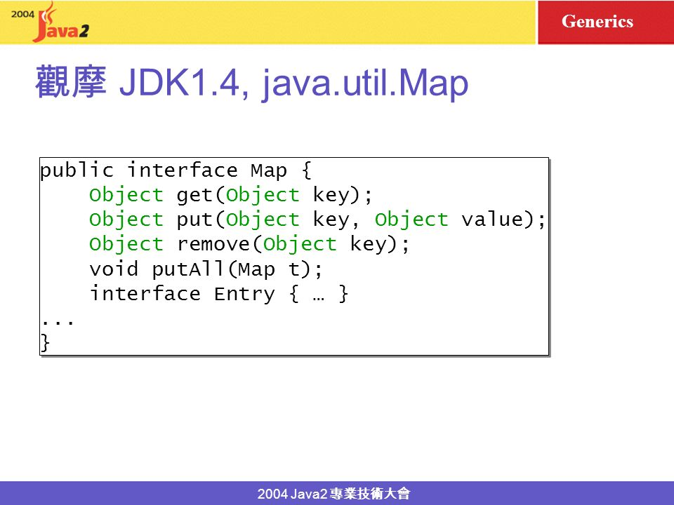 2004 Java2 JDK1.5, java.util.Map Generics public interface Map { V get(Object key); V put(K key, V value); V remove(Object key); void putAll(Map t); interface Entry { … }...