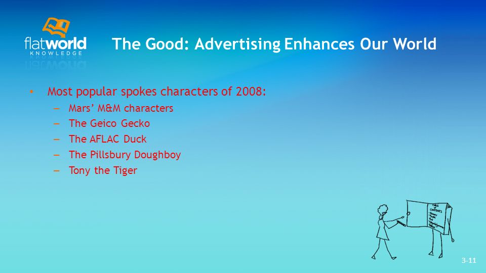 3-11 The Good: Advertising Enhances Our World Most popular spokes characters of 2008: – Mars M&M characters – The Geico Gecko – The AFLAC Duck – The Pillsbury Doughboy – Tony the Tiger