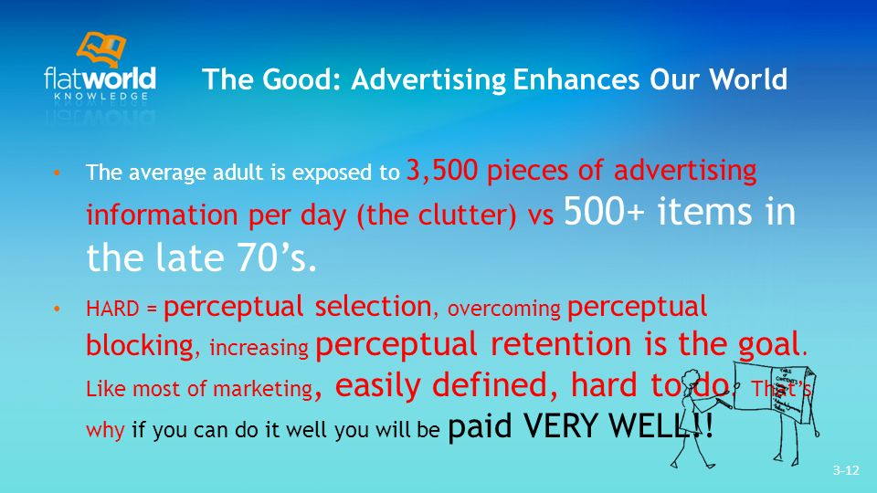 3-12 The Good: Advertising Enhances Our World The average adult is exposed to 3,500 pieces of advertising information per day (the clutter) vs 500+ items in the late 70s.