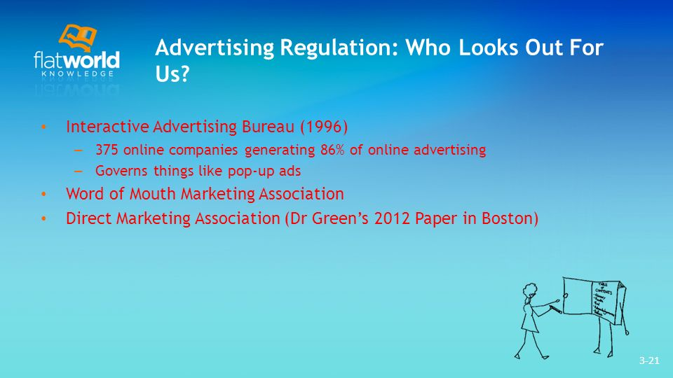 3-21 Advertising Regulation: Who Looks Out For Us.