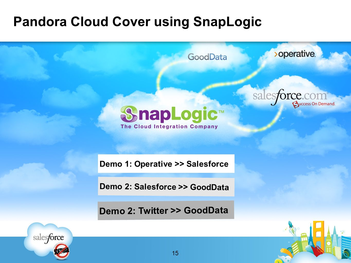 Pandora Cloud Cover using SnapLogic 15 Demo 1: Operative >> Salesforce Demo 2: Twitter >> GoodData Demo 2: Salesforce >> GoodData