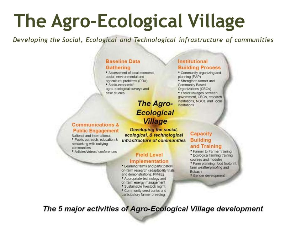 The Agro-Ecological Village Developing the Social, Ecological and Technological infrastructure of communities