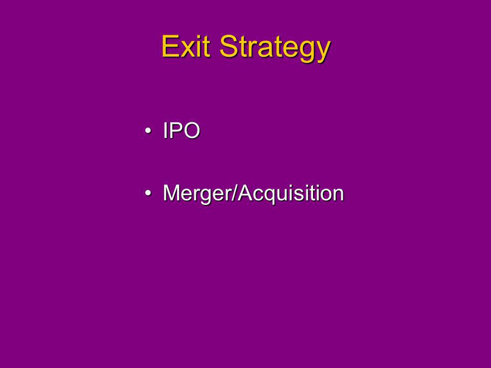 Exit Strategy IPOIPO Merger/AcquisitionMerger/Acquisition