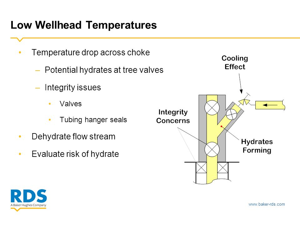 www.baker-rds.com Low Wellhead Temperatures Temperature drop across choke –Potential hydrates at tree valves –Integrity issues Valves Tubing hanger seals Dehydrate flow stream Evaluate risk of hydrate