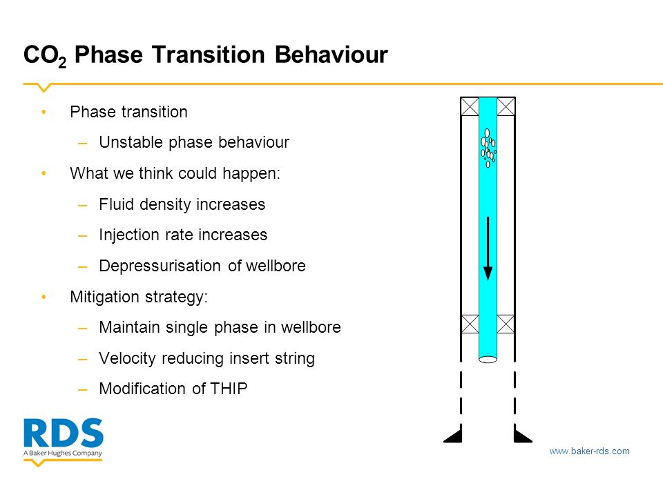 www.baker-rds.com CO 2 Phase Transition Behaviour Phase transition –Unstable phase behaviour What we think could happen: –Fluid density increases –Injection rate increases –Depressurisation of wellbore Mitigation strategy: –Maintain single phase in wellbore –Velocity reducing insert string –Modification of THIP