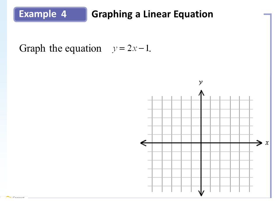 Example 4Graphing a Linear Equation Slide 10 Copyright (c) The McGraw-Hill Companies, Inc.