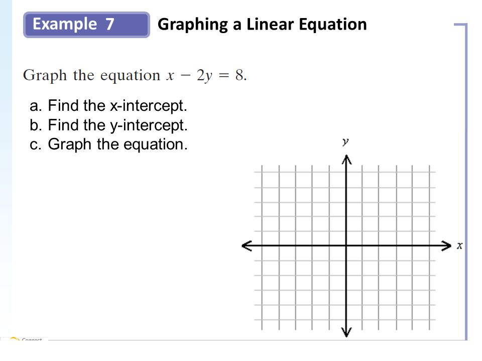 Example 7Graphing a Linear Equation Slide 16 Copyright (c) The McGraw-Hill Companies, Inc.