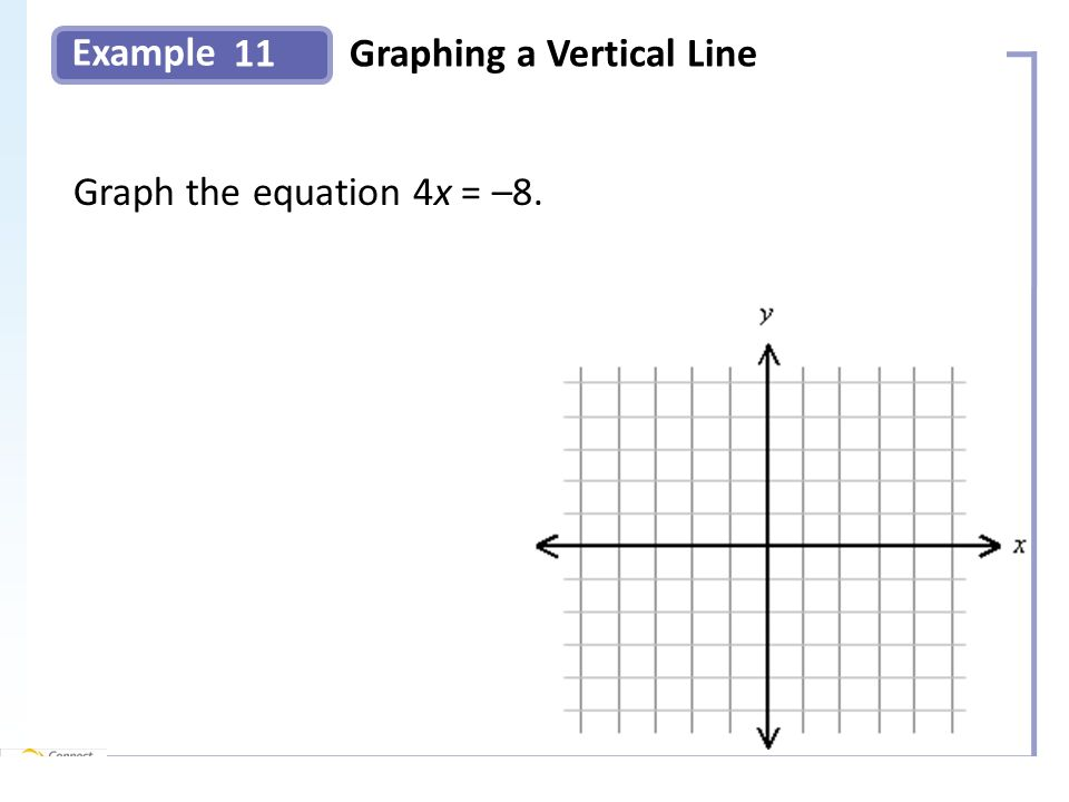 Example 11Graphing a Vertical Line Slide 21 Copyright (c) The McGraw-Hill Companies, Inc.