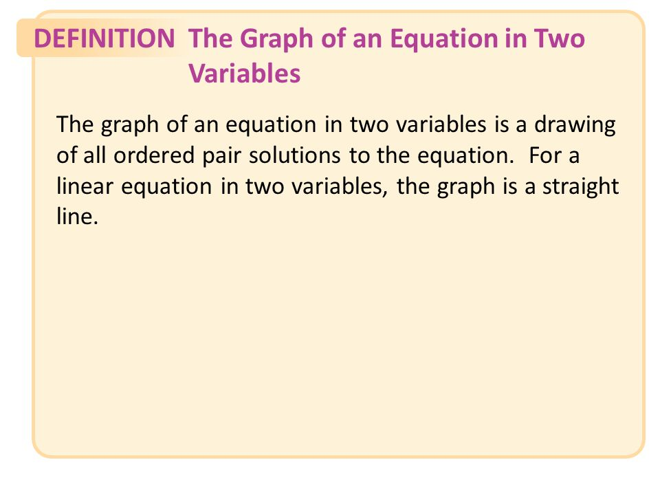 DEFINITIONThe Graph of an Equation in Two Variables Slide 7 Copyright (c) The McGraw-Hill Companies, Inc.